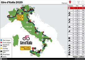 WIELRENNEN: Giro d'Italia 2020 interactive (2) infographic