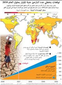 علم البيئة: توقعات بتخطي عدد النازحين عتبة المليار بحلول العام ٢٠٥٠ infographic