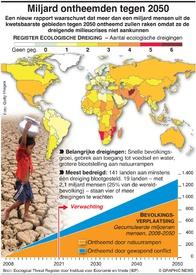 ECOLOGIE: Miljard ontheemden tegen 2050 infographic