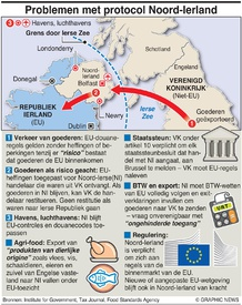 BREXIT: Protocol Noord-Ierland infographic