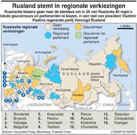 POLITIEK: Regionale verkiezingen in Rusland infographic