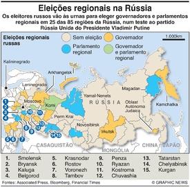 POLÍTICA: Eleições regionais na Rússia infographic