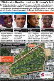 LEICHTATHLETIK: London Marathon 2020 infographic
