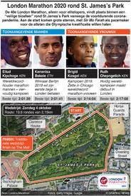 ATLETIEK: London Marathon 2020 infographic