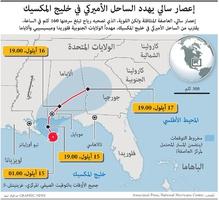 طقس: إعصار سالي يهدد الساحل الأميركي في خليج المكسيك infographic
