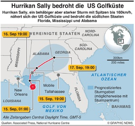WETTER: Hurrikan Sally infographic