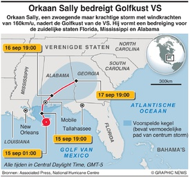 WEER: Orkaan Sally infographic