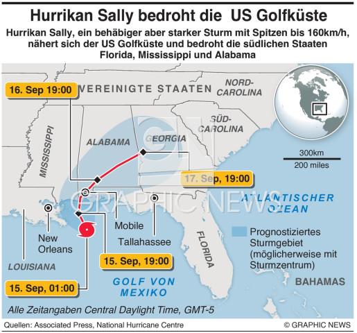 Hurrikan Sally infographic