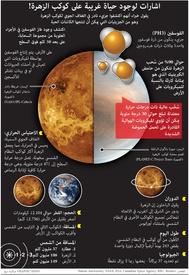 فضاء: اشارات لوجود حياة غريبة على كوكب الزهرة! infographic