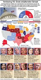 VERKIEZINGEN VS: Grote strijdtonelen Senaat infographic