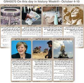 تاريخ: حدث في مثل هذا اليوم - ٤ - ١٠ تشرين الأول - الأسبوع ٤١ infographic