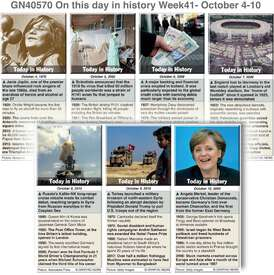 HISTORY: On this day October 04-10, 2020 (week 41) infographic