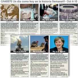 HISTORIA: Un día como hoy Octubre 04-19, 2020 (semana 41) infographic