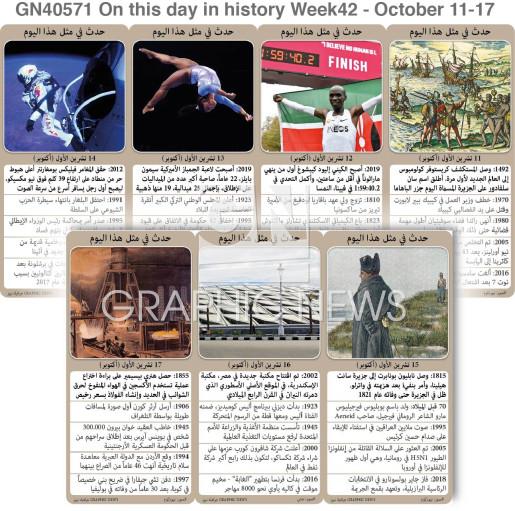 حدث في مثل هذا اليوم - ١١ - ١٧ تشرين الأول - الأسبوع ٤٢ infographic
