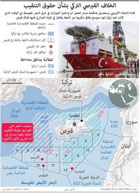 طاقة: الخلاف القبرصي التركي بشأن حقوق التنقيب infographic
