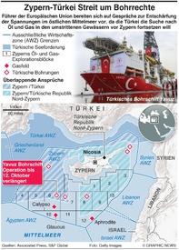 ENERGIE: Türkei-Zypern Streit um Bohrungen infographic