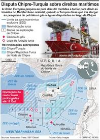 ENERGIA: Disputa de exploração Turquia-Chipre infographic