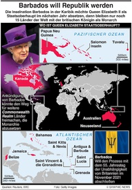 POLITIK: Barbados will Republik werden infographic