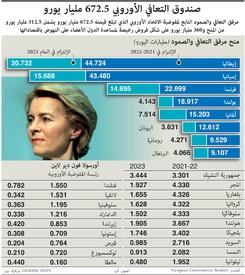أعمال: صندوق التعافي الأوروبي  infographic