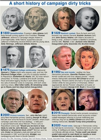 U.S. ELECTION: U.S. campaign dirty tricks infographic