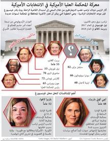 الانتخابات الأميركية: معركة المحكمة العليا الأميركية في الانتخابات الأميركية infographic