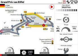 F1: GP EIFFEL 2020 interactive (1) infographic