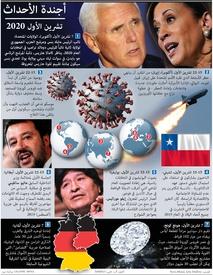 أخبار: أجندة الأحداث - تشرين الأول ٢٠٢٠ infographic