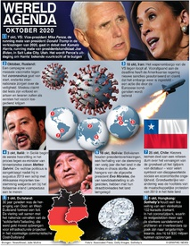 WERELDAGENDA: Oktober 2020 infographic