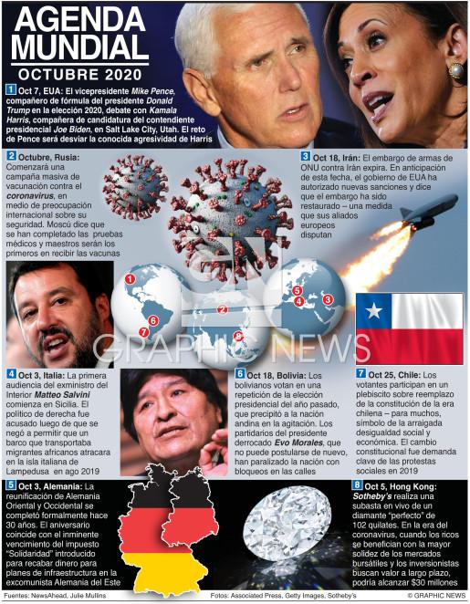 Octubre 2020 infographic