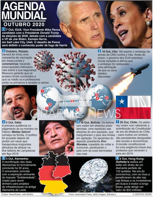 Outubro 2020 infographic