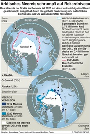 KLIMA: Eis der Arktis auf zweitniedrigstem Niveau infographic