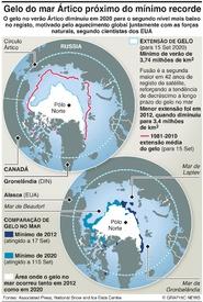 CLIMA: Gelo ártico deminui para perto do mínimo recorde infographic