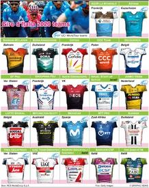 WIELRENNEN: Giro d'Italia 2020 teams en shirts (2) infographic
