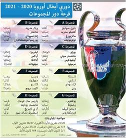 كرة قدم: دوري أبطال أوروبا ٢٠٢٠ - ٢٠٢١ - قرعة دور المجموعات infographic