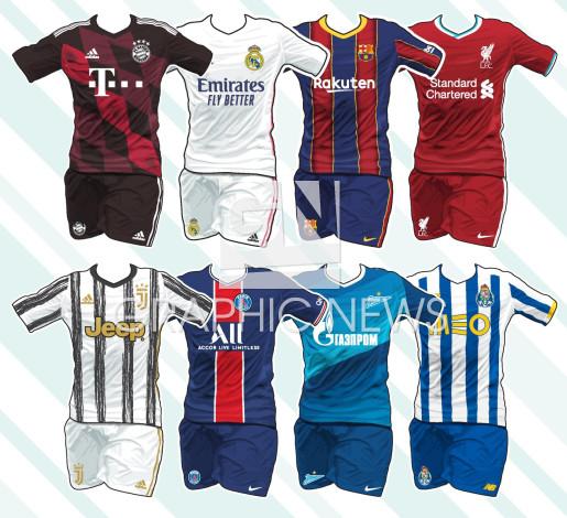 UEFA Champions League kits 2020-21 infographic