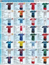 FUTEBOL: Guia das equipas da Liga dos Campeões 2020-21 infographic