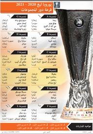 كرة قدم: يوروبا ليغ - قرعة دور المجموعات ٢٠٢٠ - ٢٠٢١ infographic