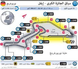 فورمولا واحد: سباق الجائزة الكبرى - إيفل ٢٠٢٠ infographic