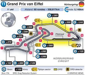 F1: Grand Prix van Eiffel 2020 infographic