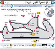فورمولا واحد: سباق الجائزة الكبرى - البرتغال infographic