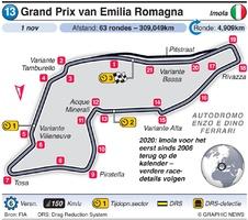 F1: Grand Prix van Emilia Romagna 2020 infographic