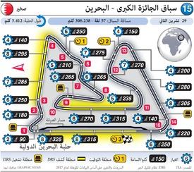 فورمولا واحد: سباق الجائزة الكبرى - البحرين ٢٠٢٠ infographic