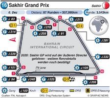 F1: Sakhir Grand Prix 2020 infographic