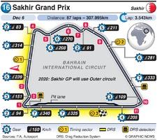 F1: Sakhir Grand Prix 2020 (1) infographic