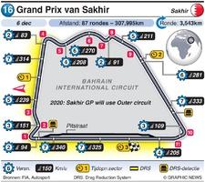 F1: Grand Prix van Sakhir 2020 (1) infographic