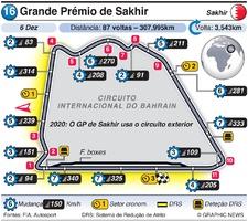 F1: Grane Prémio de Sakhir 2020 (1) infographic