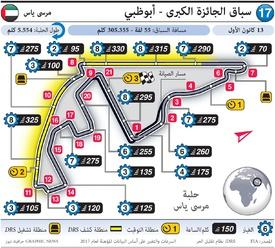فورمولا واحد: سباق الجائزة الكبرى - أبوظبي ٢٠٢٠ infographic