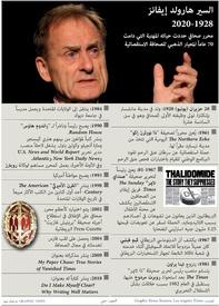 نعوة: السير هارولد إيفانز ١٩٢٨ - ٢٠٢٠ infographic