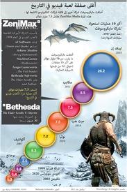 تكنولوجيا: أغلى صفقة لعبة فيديو في التاريخ infographic