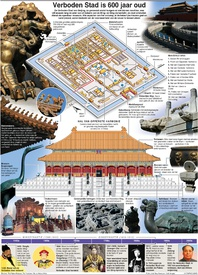 CHINA: Verboden Stad bestaat 600 jaar infographic